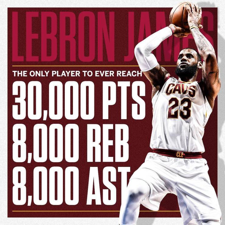 Lebron James, the Greatest.