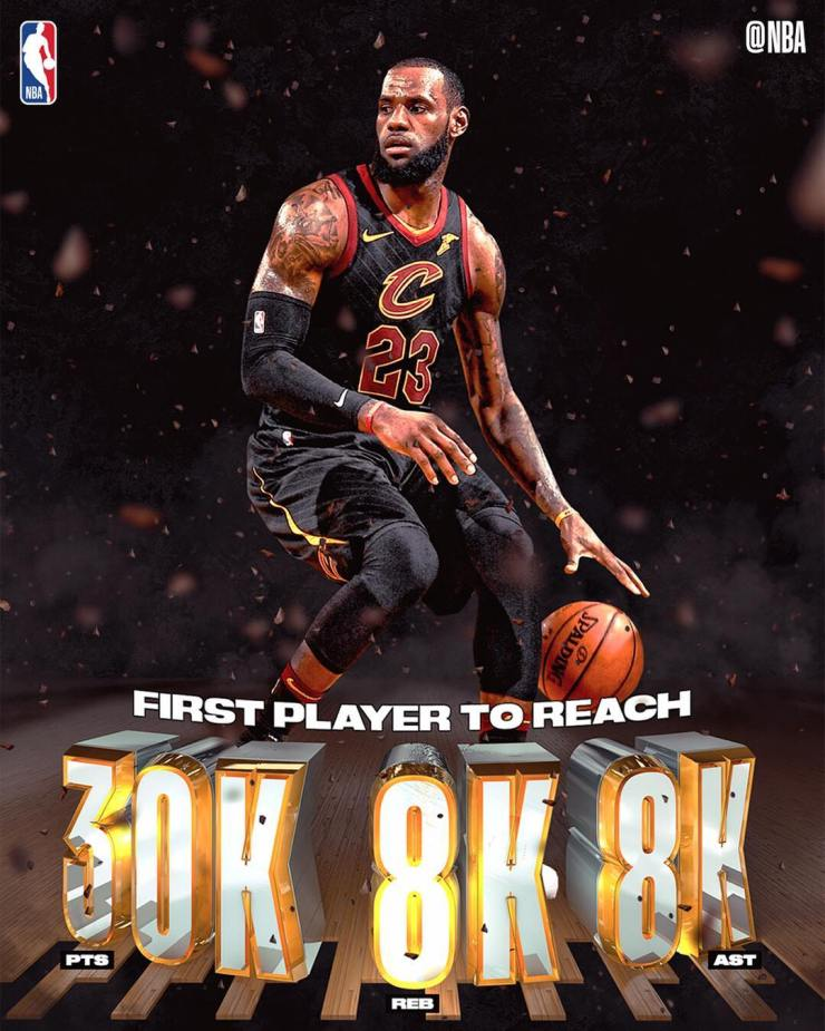 Lebron James Record